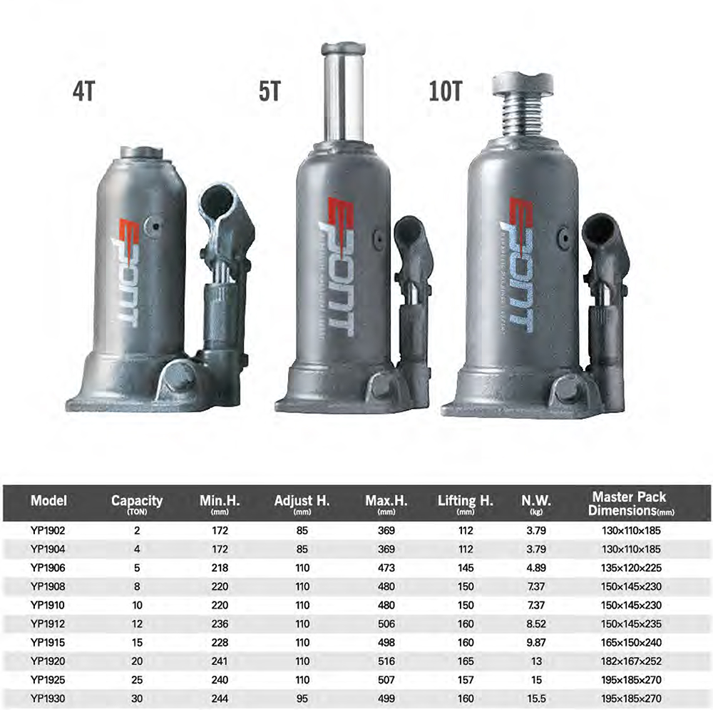 Method of maintenance from screw jack manufacturers in china