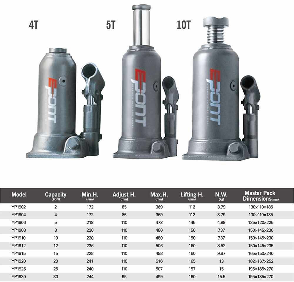 separate hydraulic jack